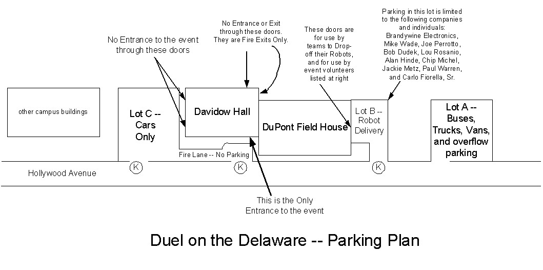 Duel On the Delaware: Contact & Registration Driving Directions Only No Maps on